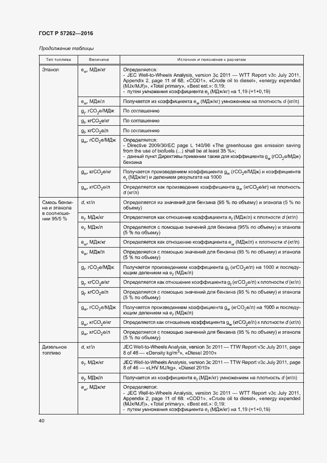ГОСТ Р 57262-2016. Страница 44