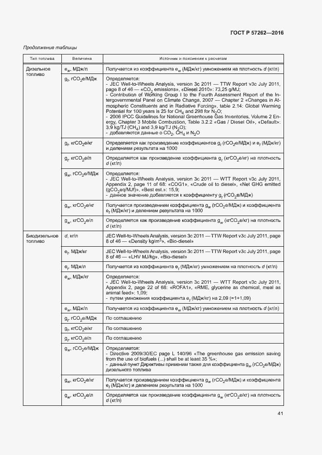 ГОСТ Р 57262-2016. Страница 45