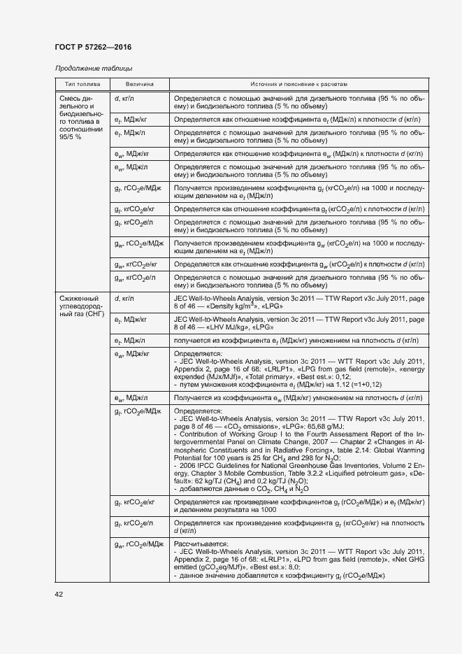ГОСТ Р 57262-2016. Страница 46