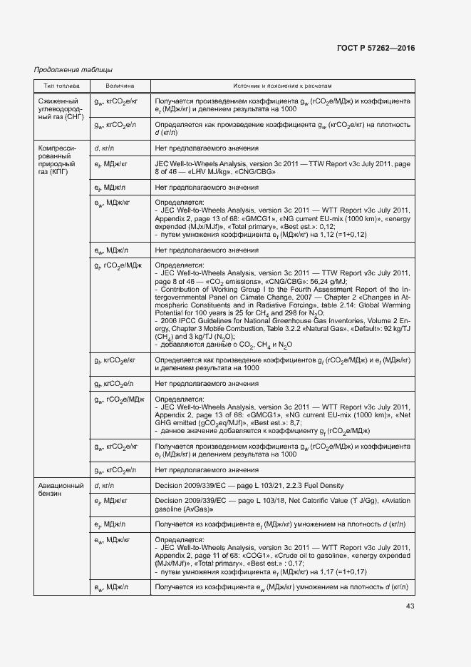 ГОСТ Р 57262-2016. Страница 47