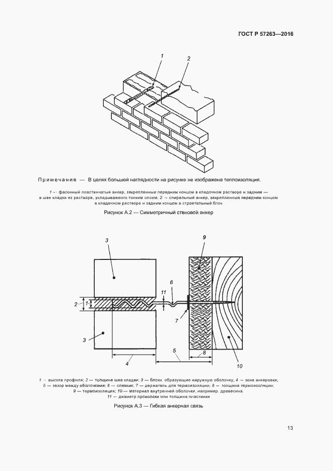 ГОСТ Р 57263-2016. Страница 16