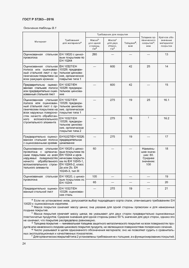 ГОСТ Р 57263-2016. Страница 27