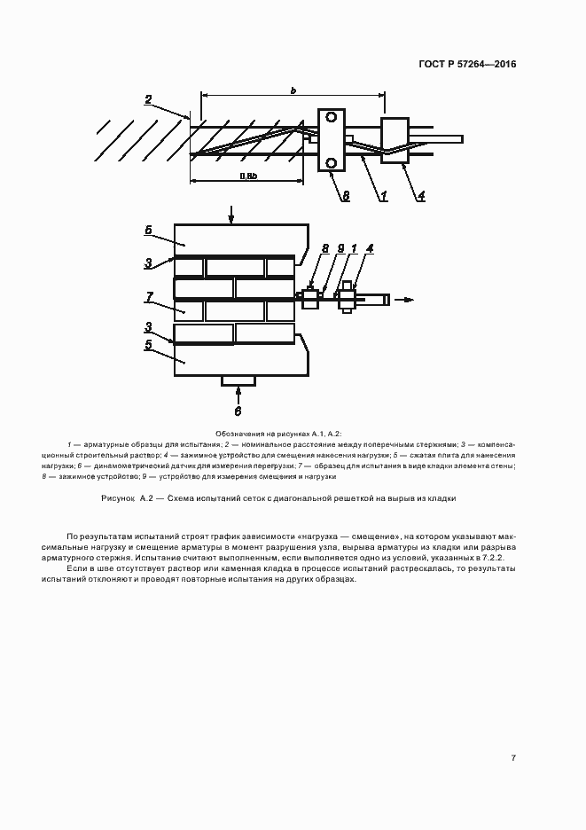 ГОСТ Р 57264-2016. Страница 9