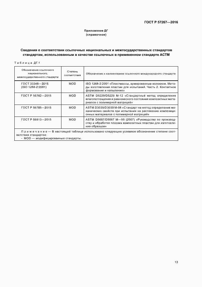 ГОСТ Р 57267-2016. Страница 15