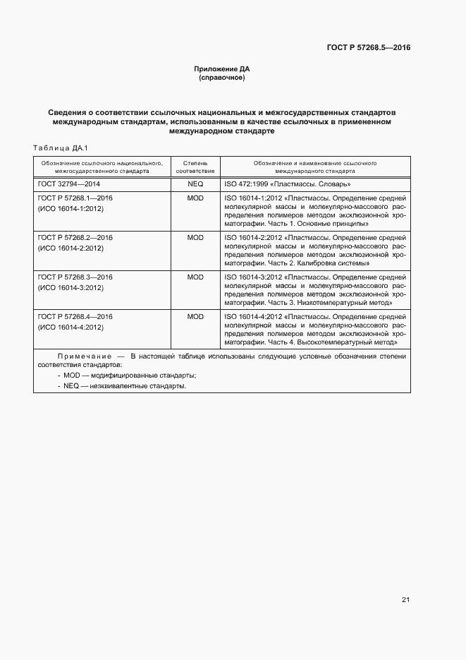 ГОСТ Р 57268.5-2016. Страница 24