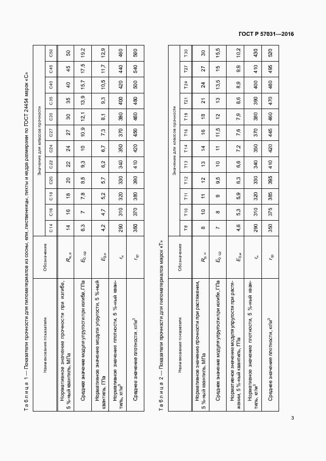ГОСТ Р 57031-2016. Страница 5