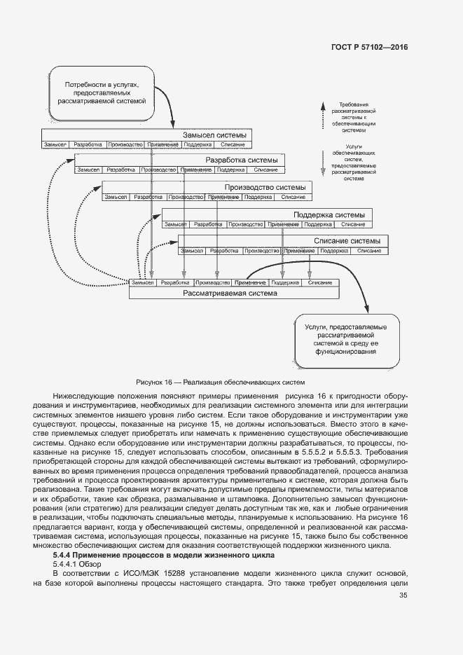 ГОСТ Р 57102-2016. Страница 39