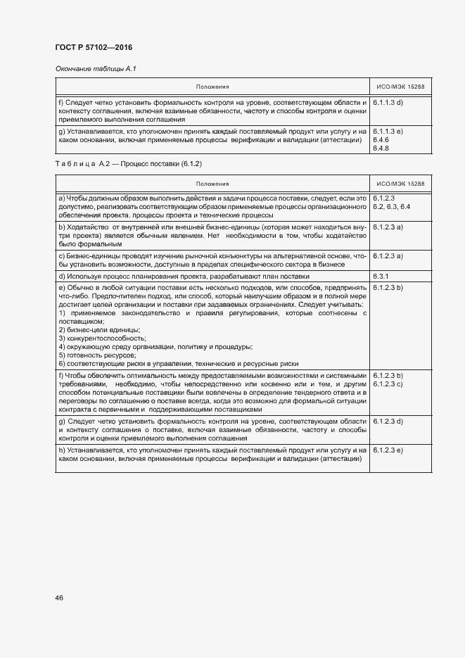 ГОСТ Р 57102-2016. Страница 50