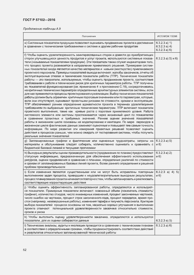 ГОСТ Р 57102-2016. Страница 56