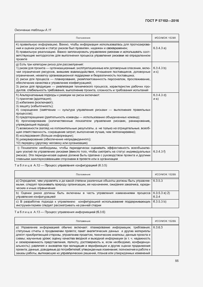 ГОСТ Р 57102-2016. Страница 59