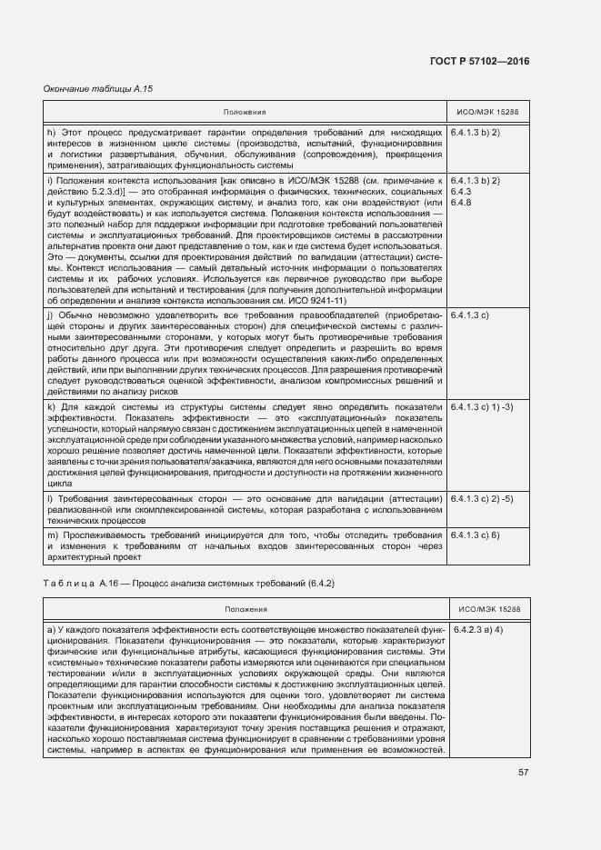 ГОСТ Р 57102-2016. Страница 61