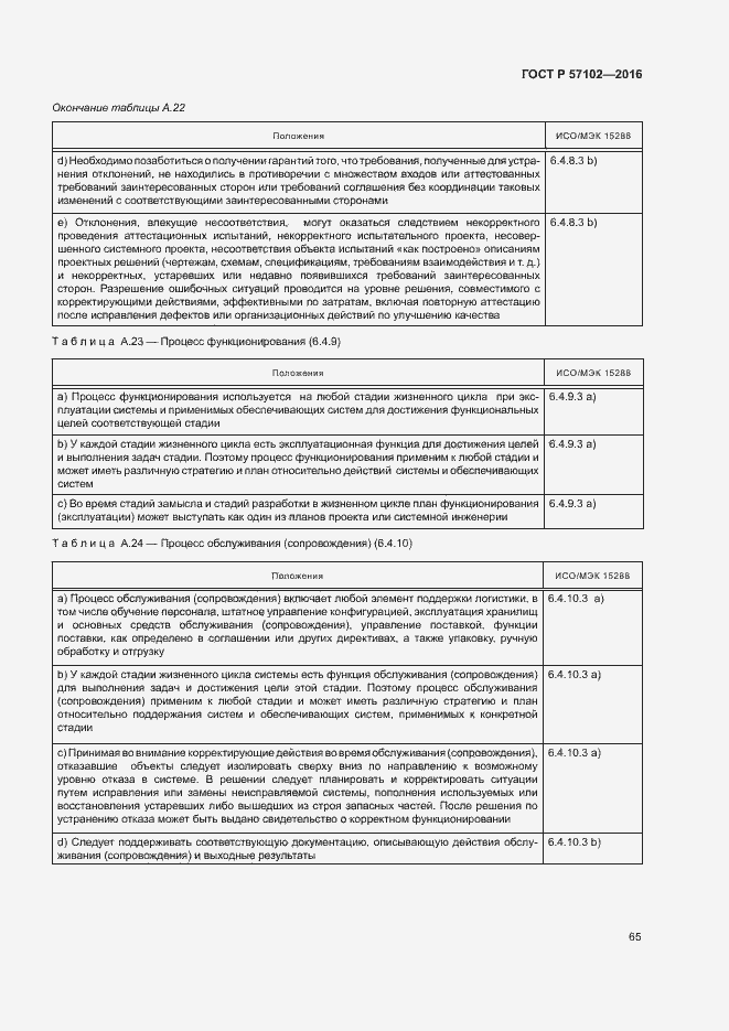 ГОСТ Р 57102-2016. Страница 69