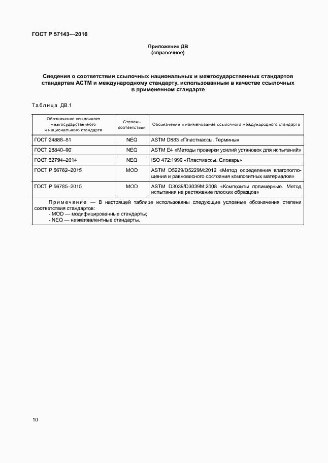 ГОСТ Р 57143-2016. Страница 14