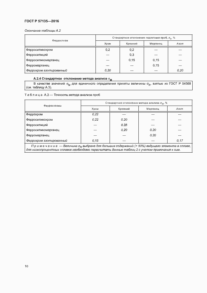 ГОСТ Р 57135-2016. Страница 14