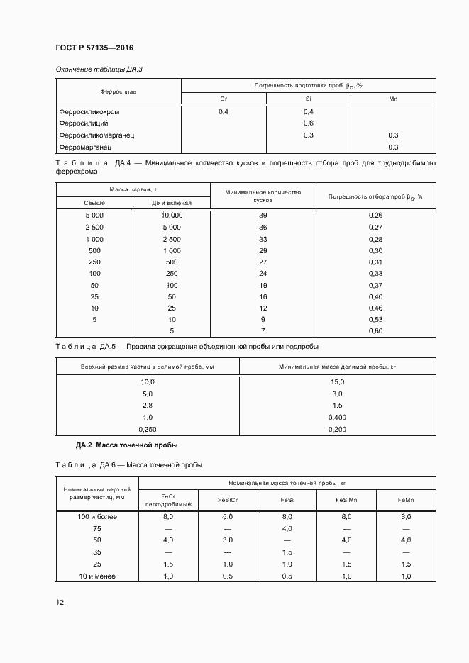 ГОСТ Р 57135-2016. Страница 16