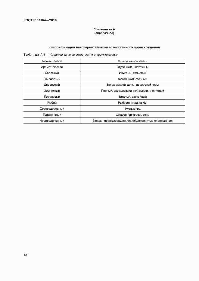 ГОСТ Р 57164-2016. Страница 15