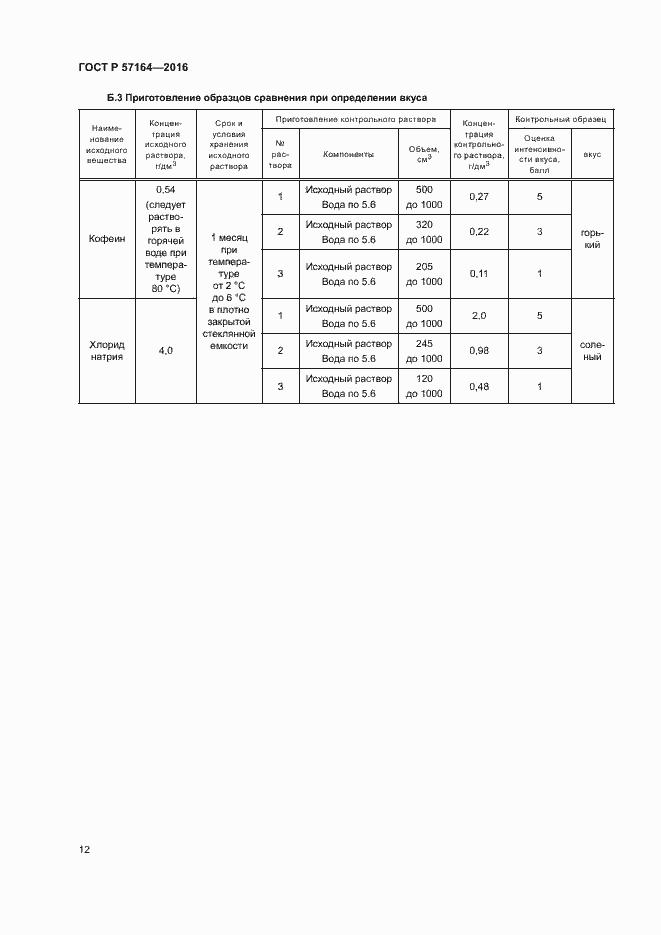 ГОСТ Р 57164-2016. Страница 17