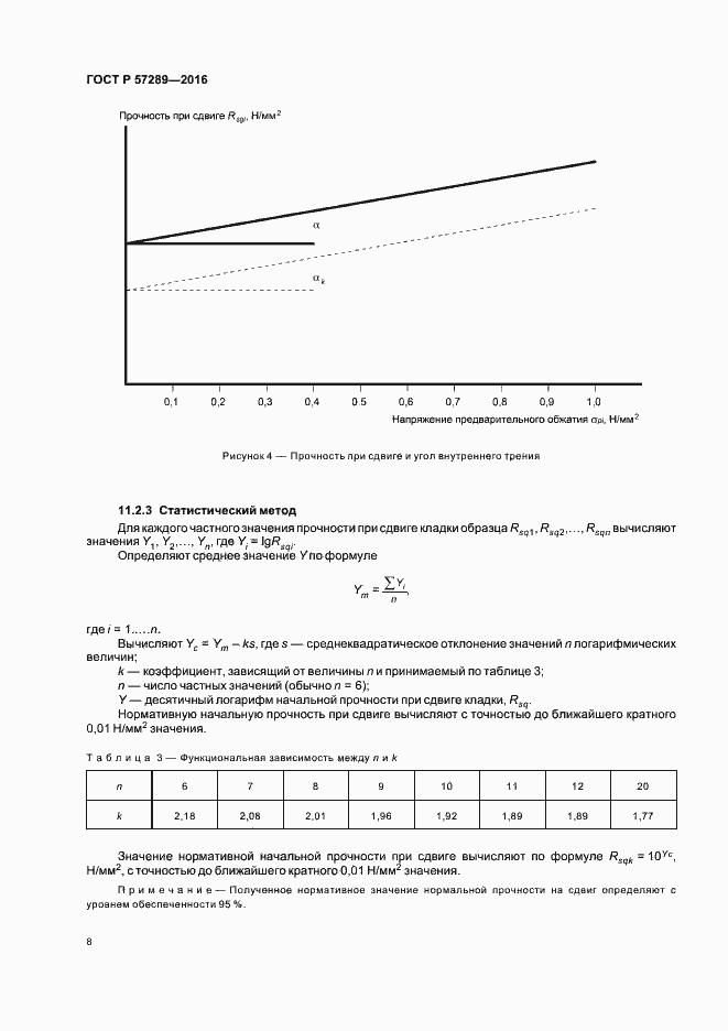 ГОСТ Р 57289-2016. Страница 11