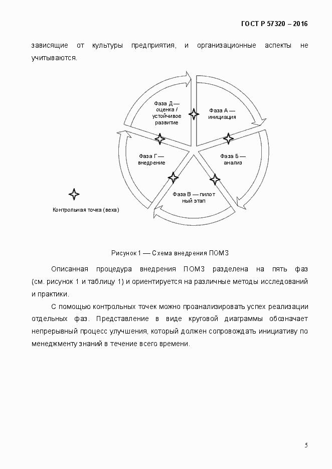 ГОСТ Р 57320-2016. Страница 11