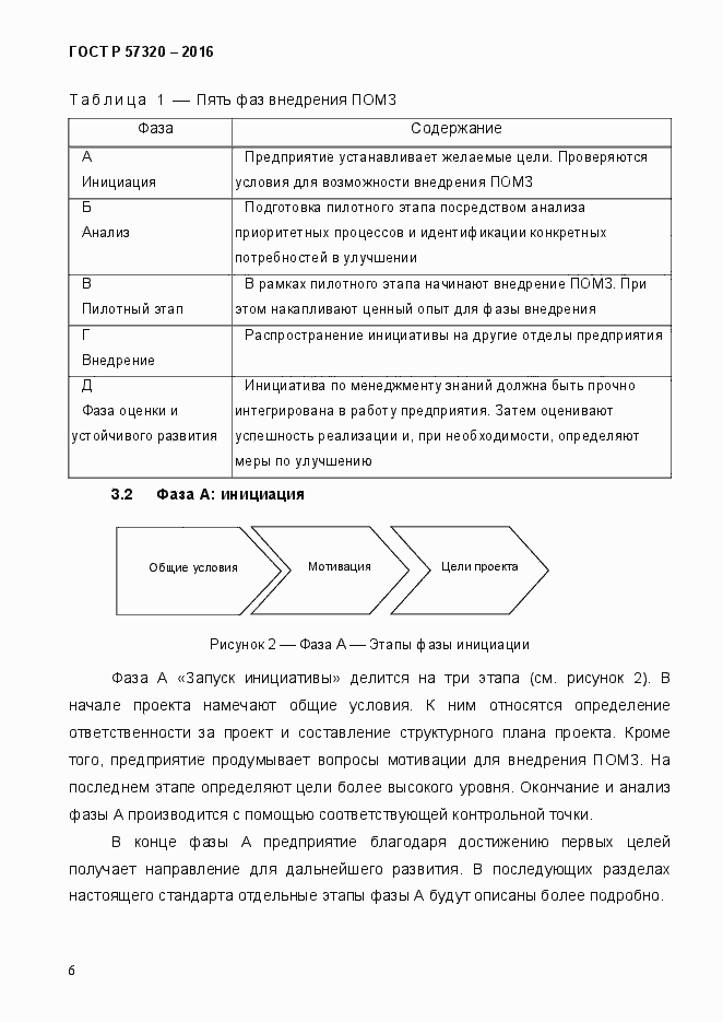 ГОСТ Р 57320-2016. Страница 12