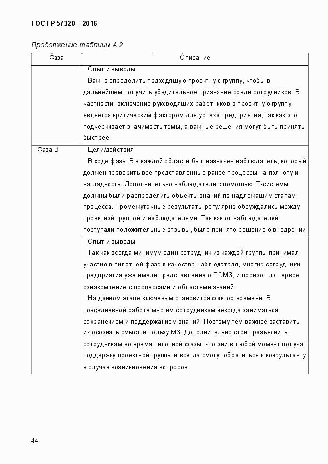 ГОСТ Р 57320-2016. Страница 50