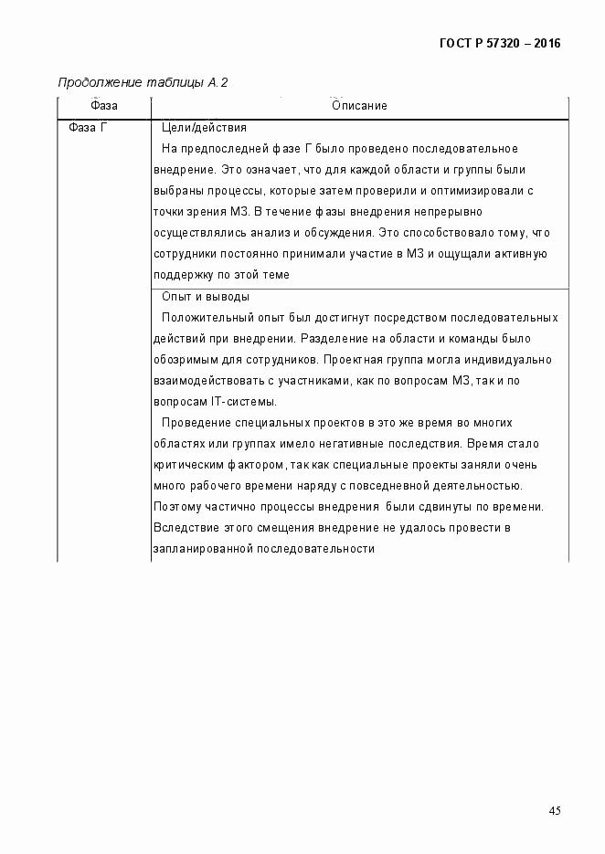 ГОСТ Р 57320-2016. Страница 51