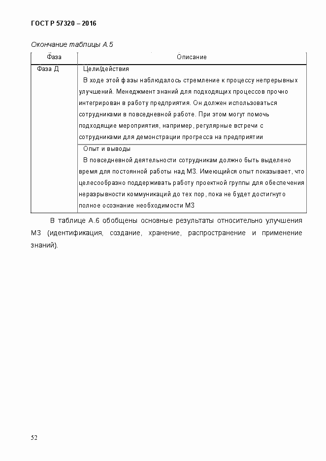 ГОСТ Р 57320-2016. Страница 58