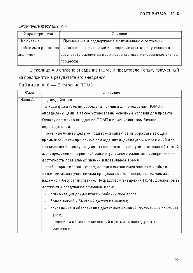 ГОСТ Р 57320-2016. Страница 61