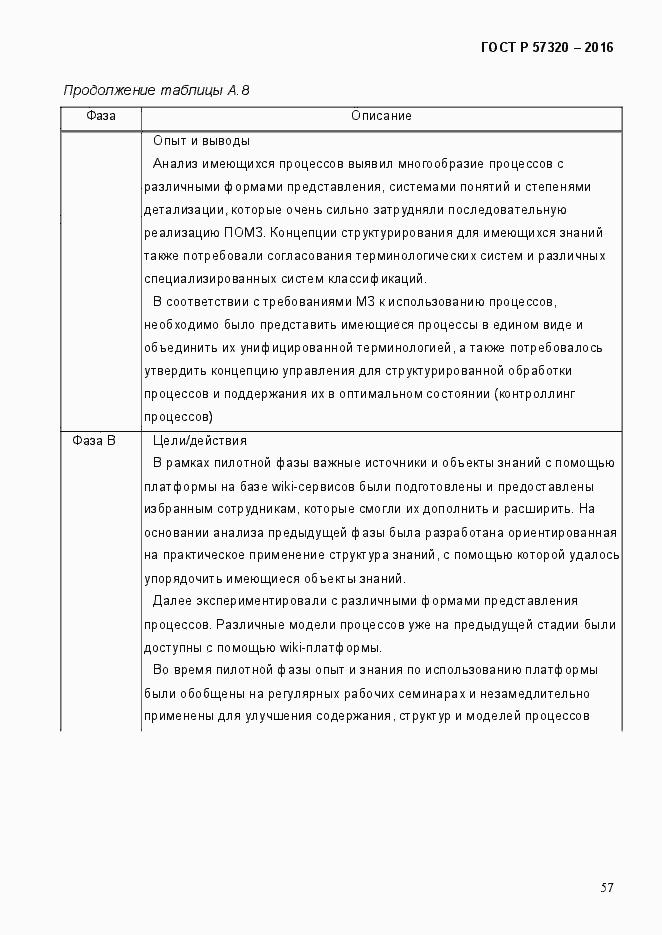 ГОСТ Р 57320-2016. Страница 63