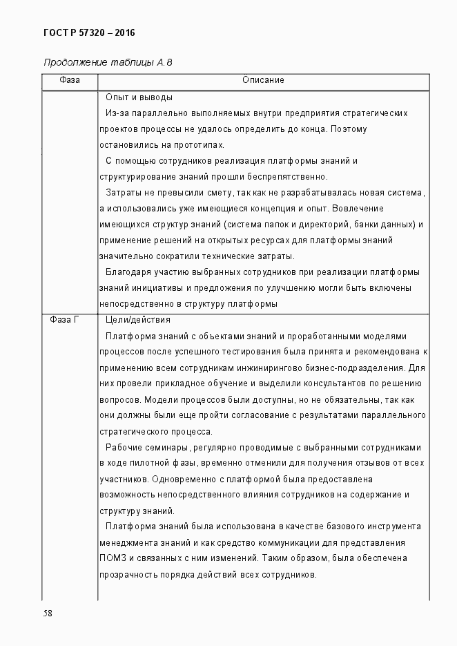 ГОСТ Р 57320-2016. Страница 64