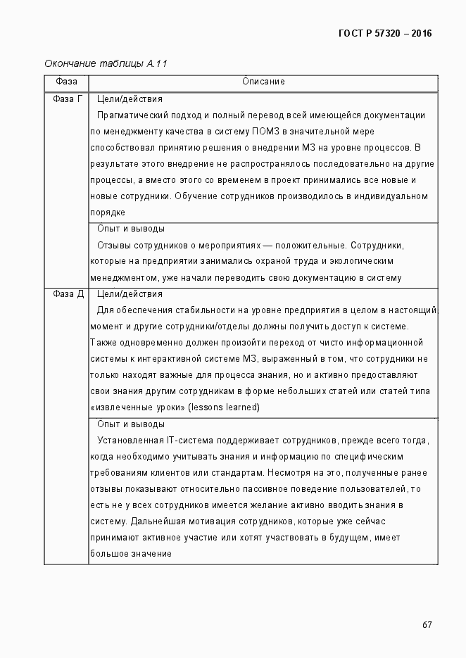 ГОСТ Р 57320-2016. Страница 73