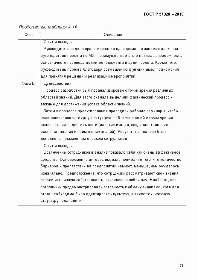 ГОСТ Р 57320-2016. Страница 77