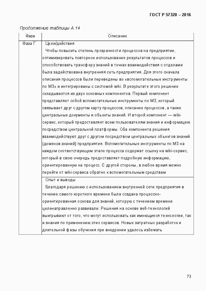 ГОСТ Р 57320-2016. Страница 79