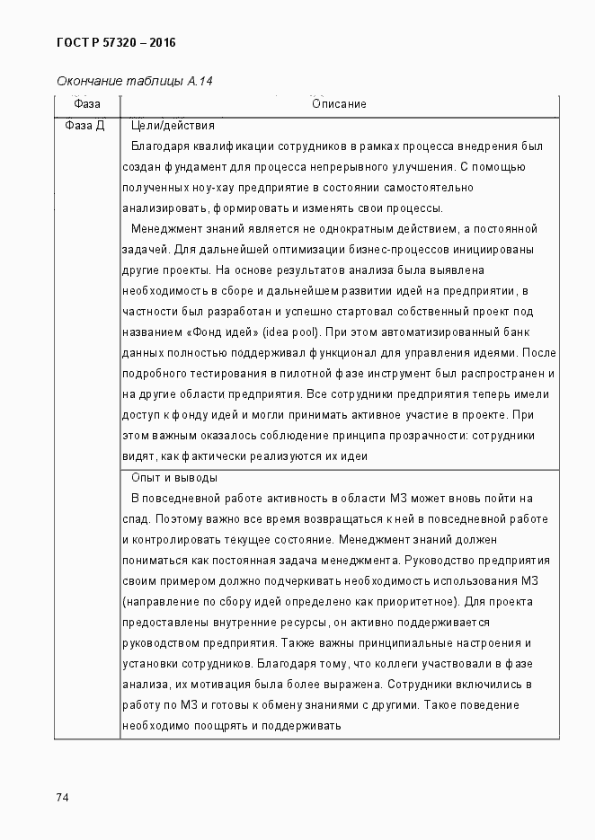 ГОСТ Р 57320-2016. Страница 80