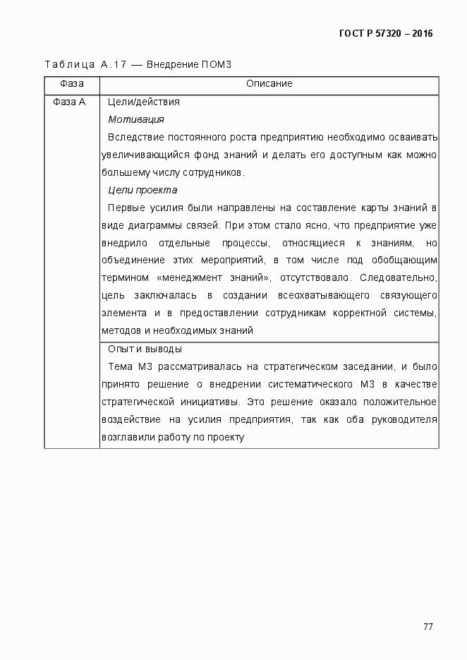 ГОСТ Р 57320-2016. Страница 83