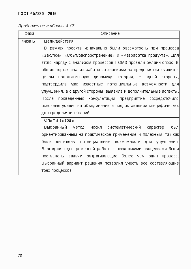 ГОСТ Р 57320-2016. Страница 84