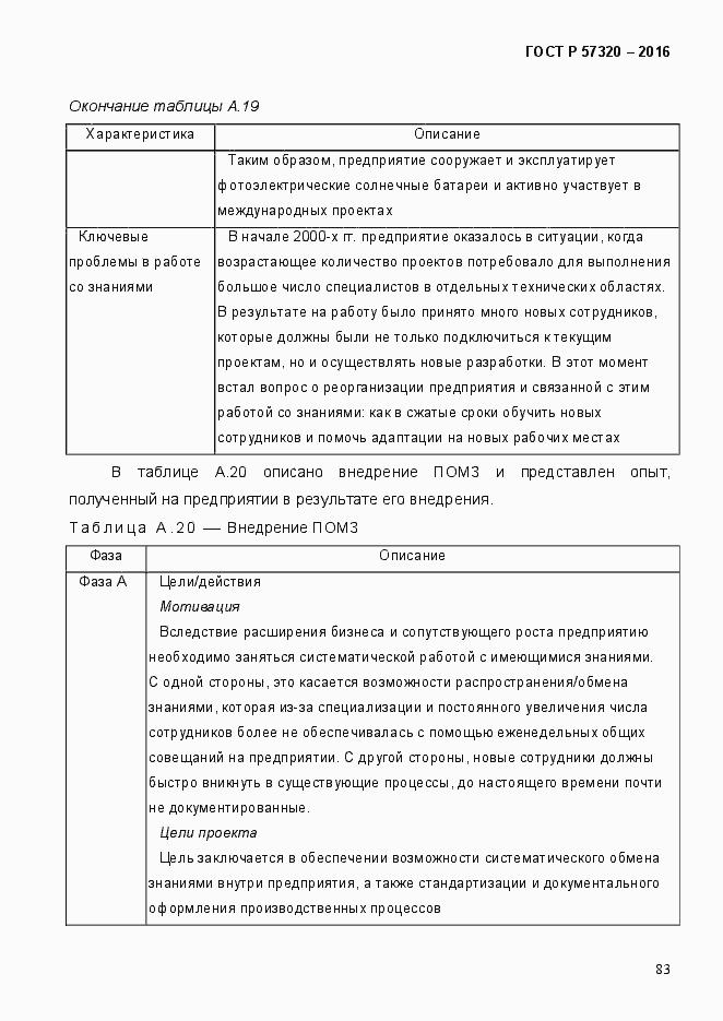 ГОСТ Р 57320-2016. Страница 89
