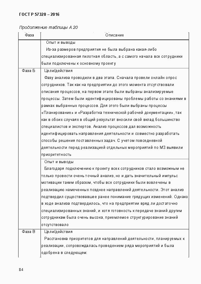 ГОСТ Р 57320-2016. Страница 90