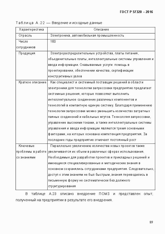 ГОСТ Р 57320-2016. Страница 95