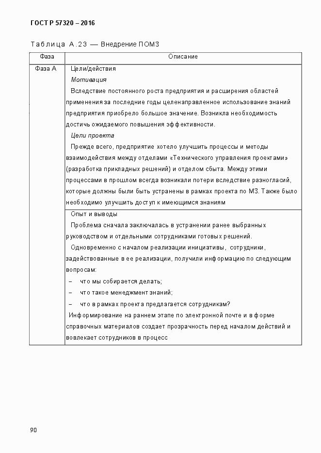 ГОСТ Р 57320-2016. Страница 96