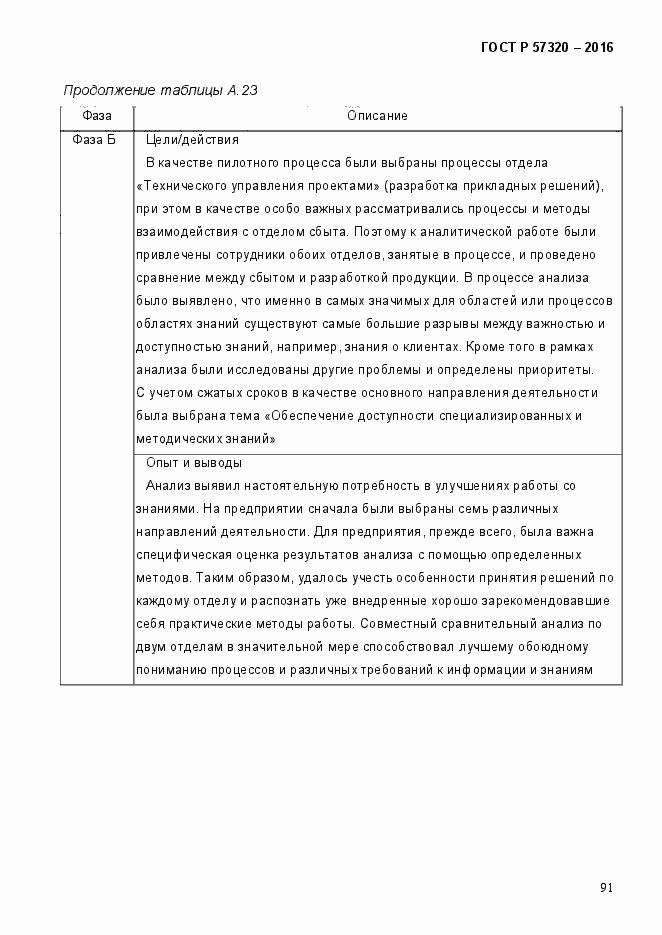 ГОСТ Р 57320-2016. Страница 97