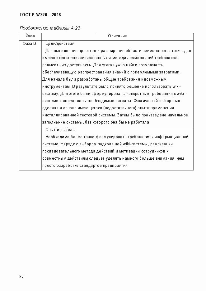 ГОСТ Р 57320-2016. Страница 98