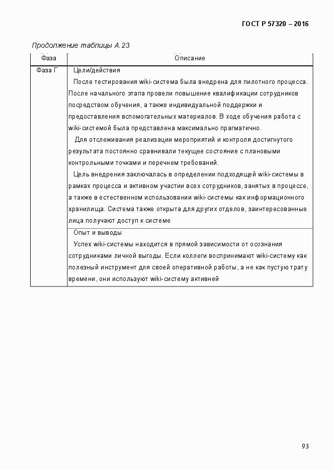 ГОСТ Р 57320-2016. Страница 99