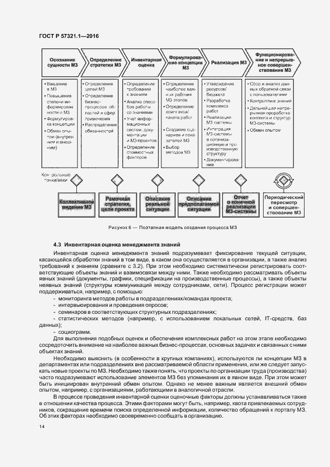 ГОСТ Р 57321.1-2016. Страница 18