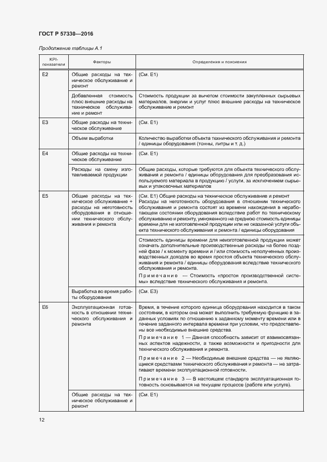ГОСТ Р 57330-2016. Страница 16