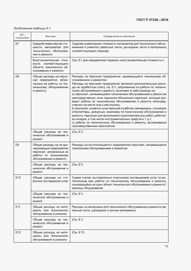 ГОСТ Р 57330-2016. Страница 17