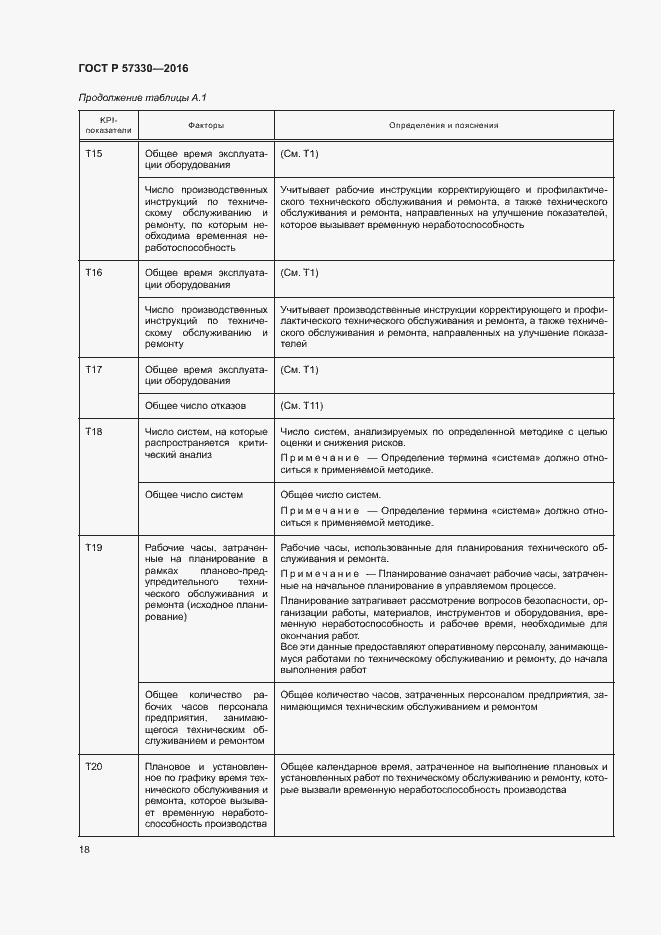 ГОСТ Р 57330-2016. Страница 22
