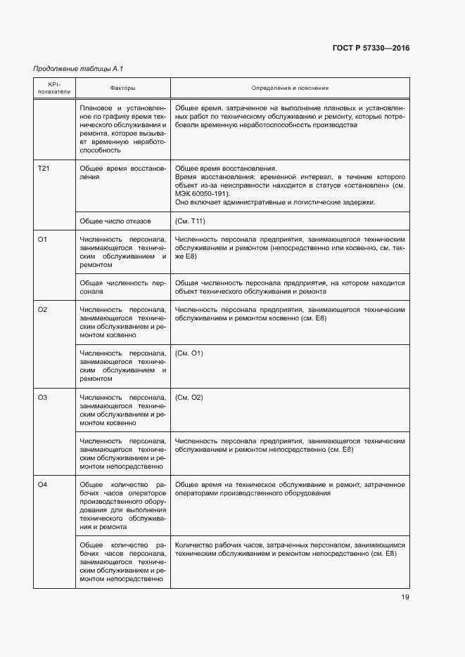 ГОСТ Р 57330-2016. Страница 23