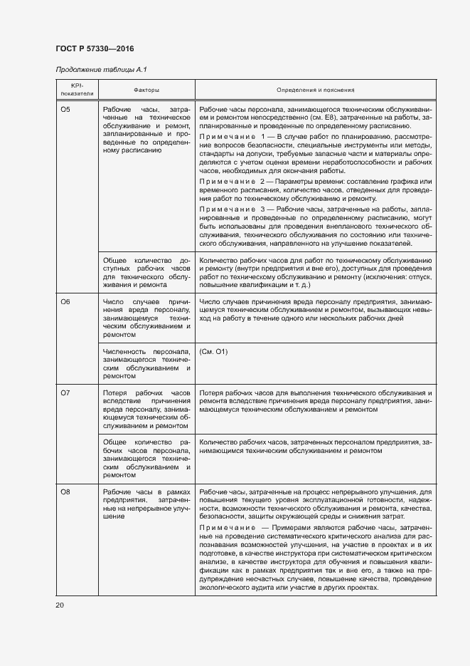 ГОСТ Р 57330-2016. Страница 24