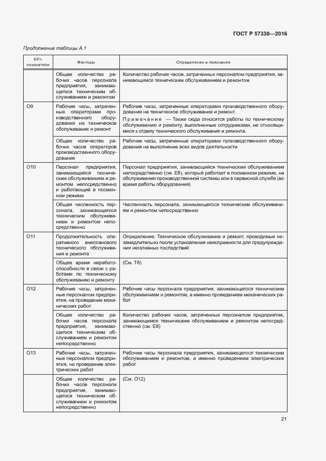 ГОСТ Р 57330-2016. Страница 25
